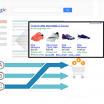 Google Shopping Analytics