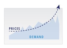 Dynamic pricing 3