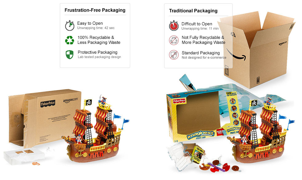 frustration-free-packaging