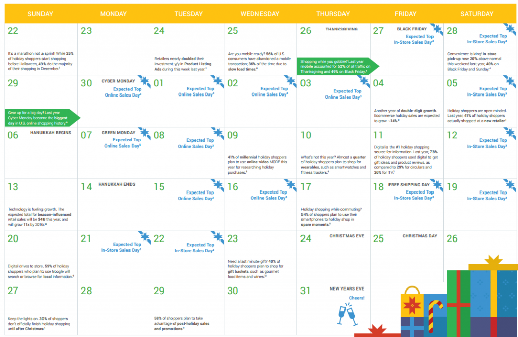 google-shopping-holiday-calendar