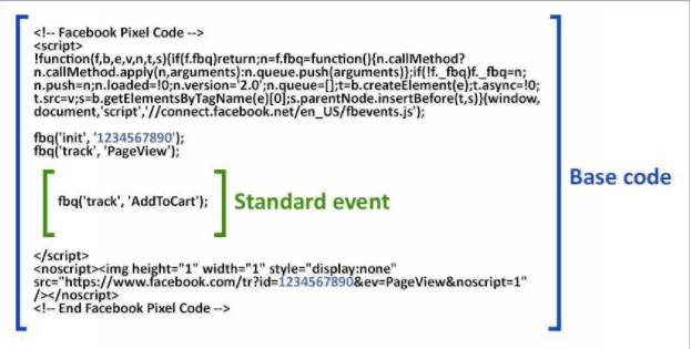 facebook pixel code on shopping cart page