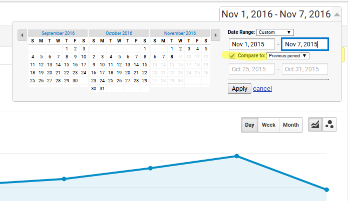 google analytics ecommerce date range
