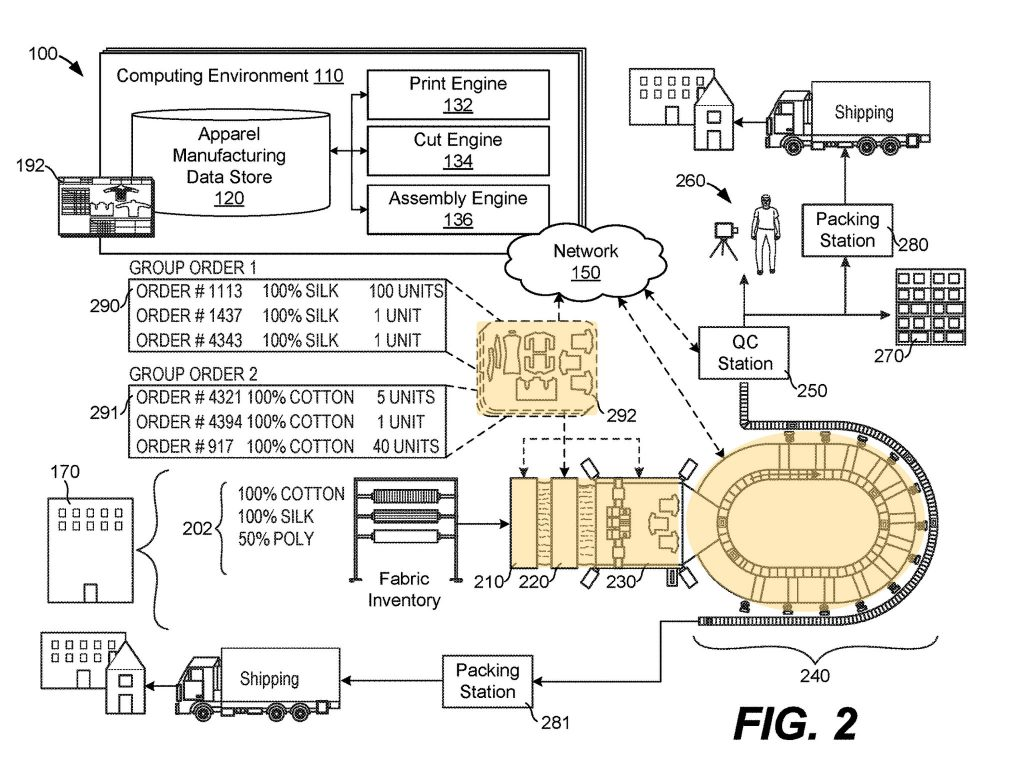 amazon custom made clothing patent