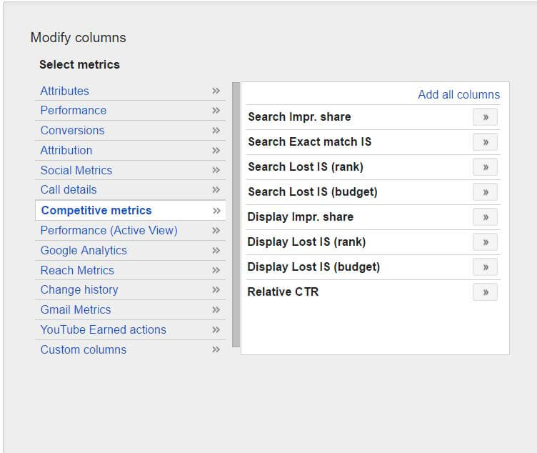 adwords impression share metrics