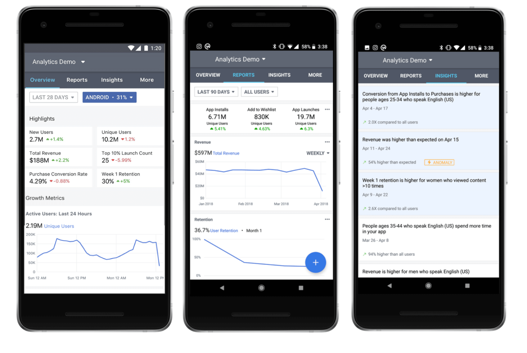 facebook mobile analytics f8 conference 2018 recap cpc strategy blog